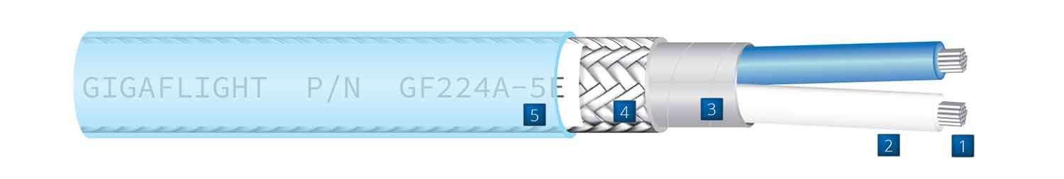 Cable construction drawing detailing components of GF224A-5E Aerospace 100 Ohm Shielded Twisted Pair Cable