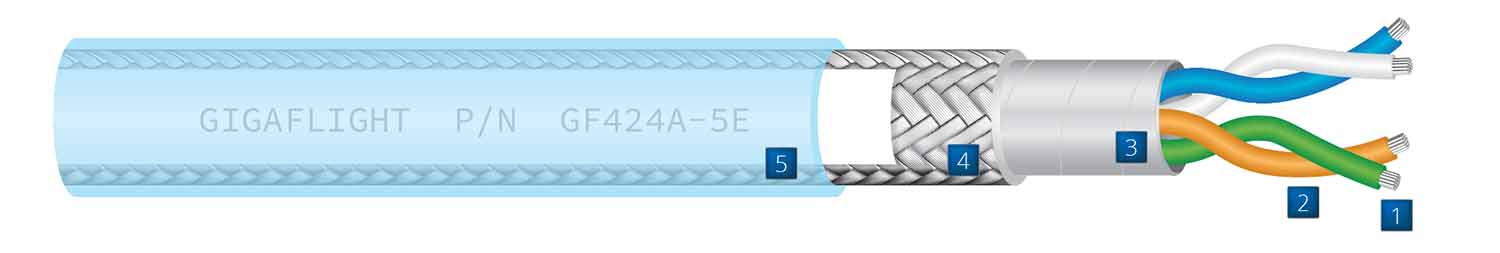 Aerospace cable construction drawing detailing components of GF424A-5E Aerospace Ethernet Cable