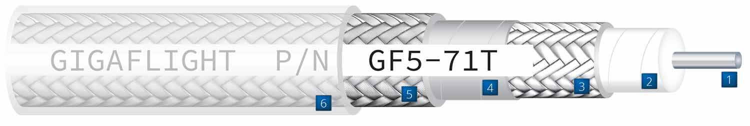 erospace cable construction drawing detailing components of GF5-71T Low-Loss High-Performance 50 Ohm Coaxial cable
