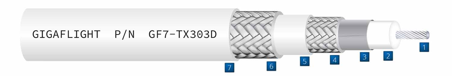 Aerospace cable construction drawing detailing components of GF7-TX303D 75 Ohm Triaxial Cable