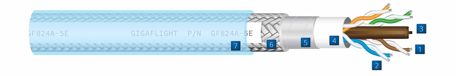 Cable construction drawing detailing components of GF824A-5E CAT5E Aerospace Ethernet Cable