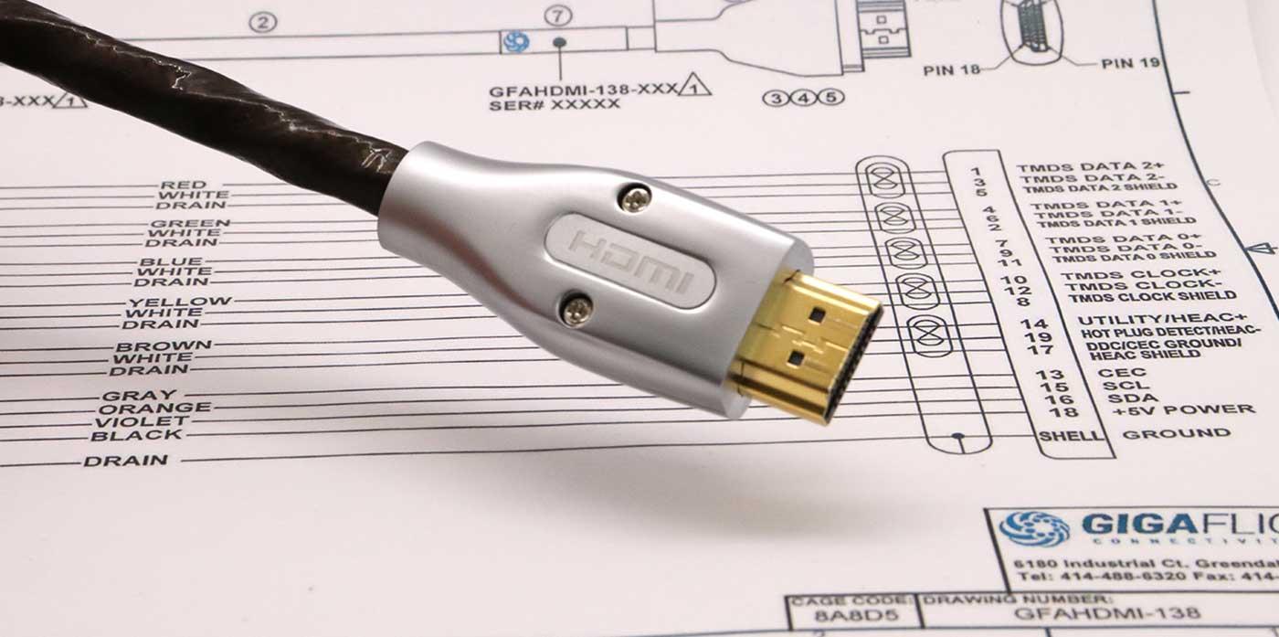 aerospace HDMI cable